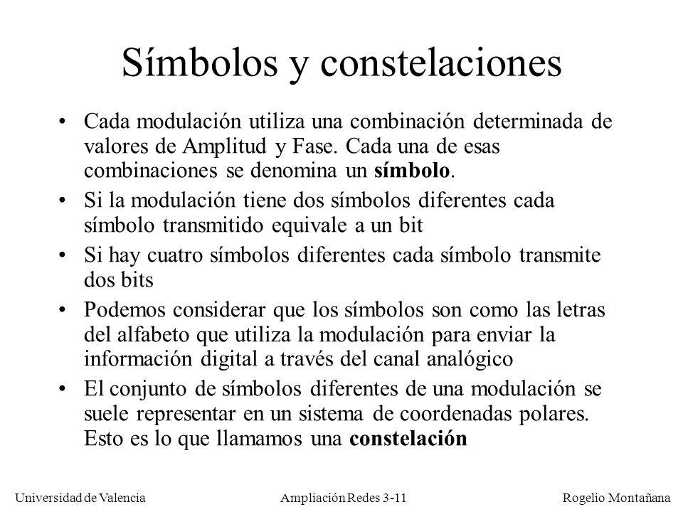 Símbolos y constelaciones
