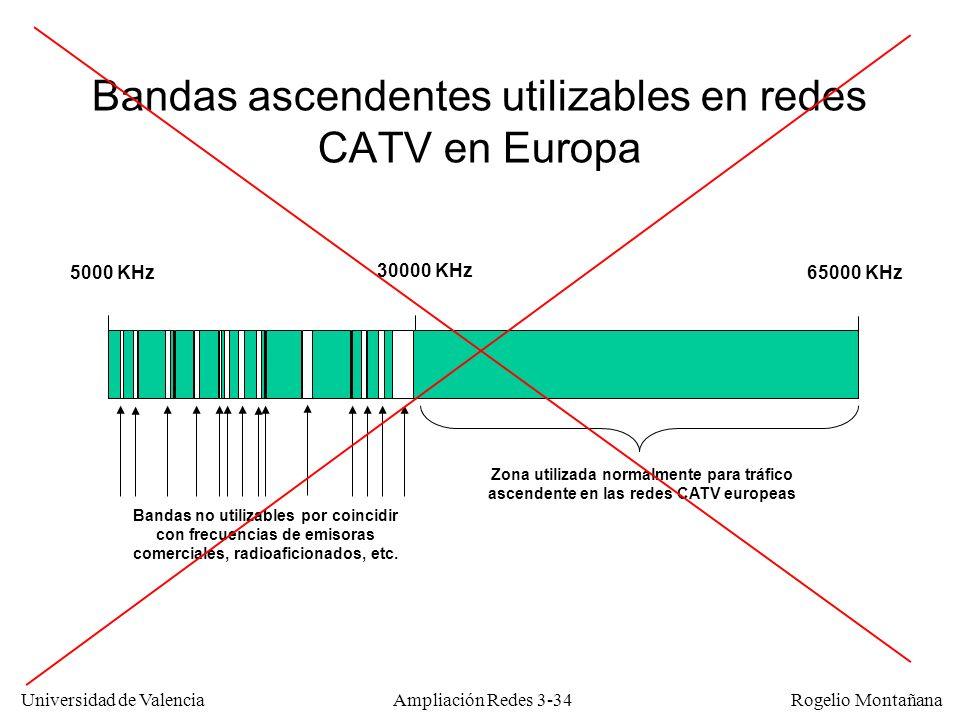 Bandas ascendentes utilizables en redes CATV en Europa