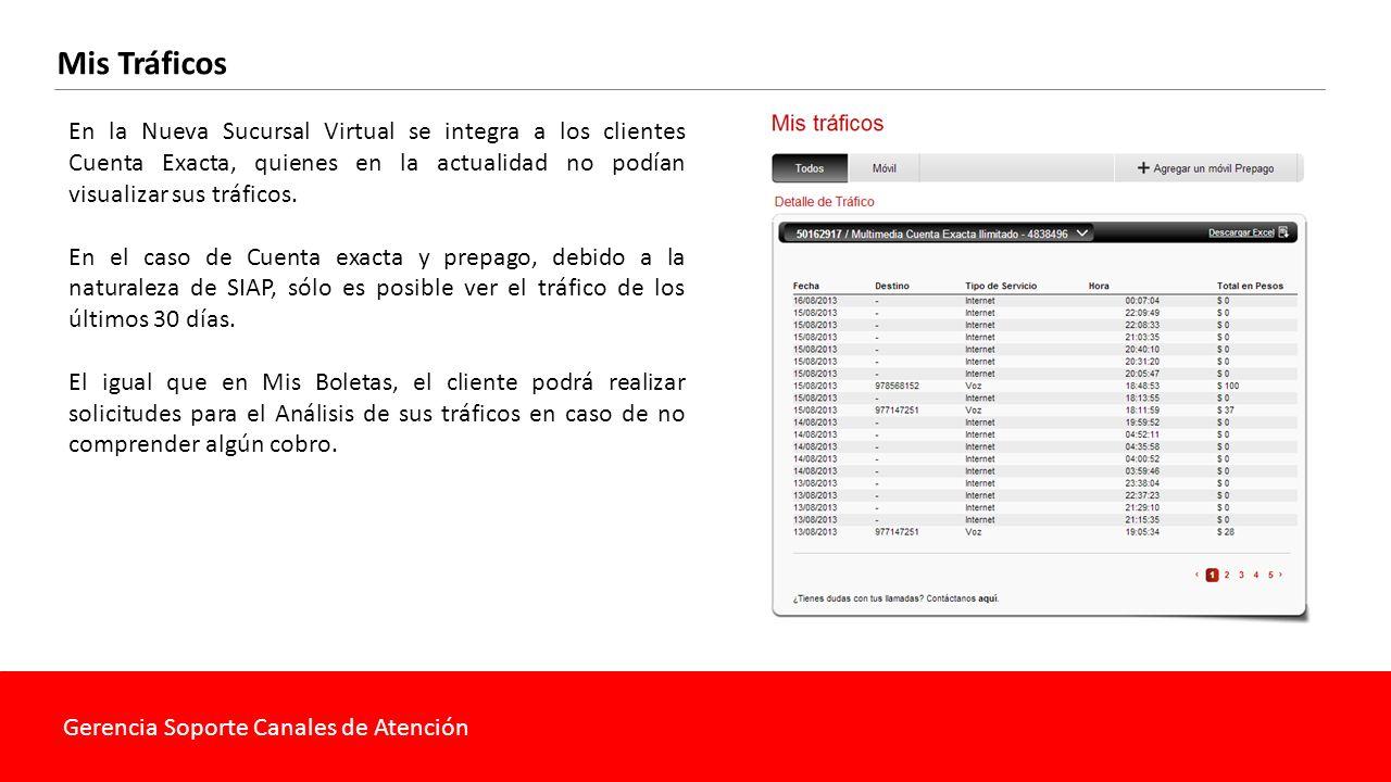 Mis TráficosEn la Nueva Sucursal Virtual se integra a los clientes Cuenta Exacta, quienes en la actualidad no podían visualizar sus tráficos.