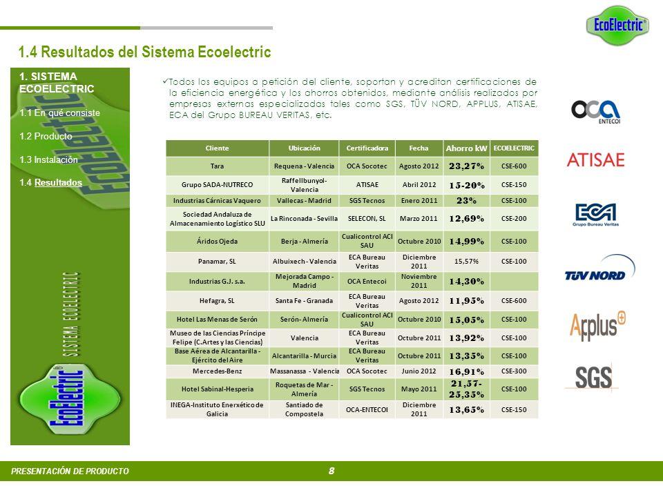1.4 Resultados del Sistema Ecoelectric