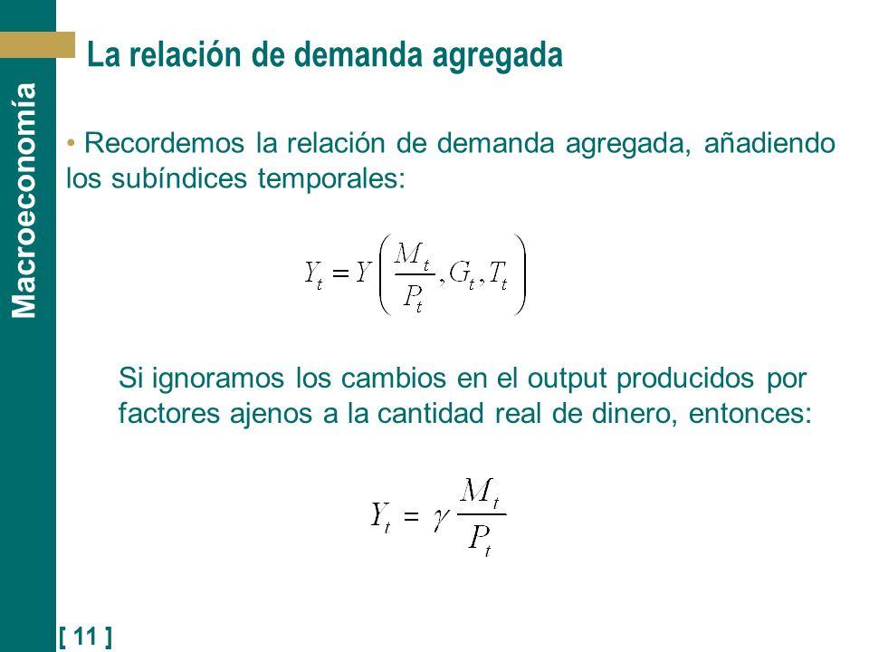 La relación de demanda agregada