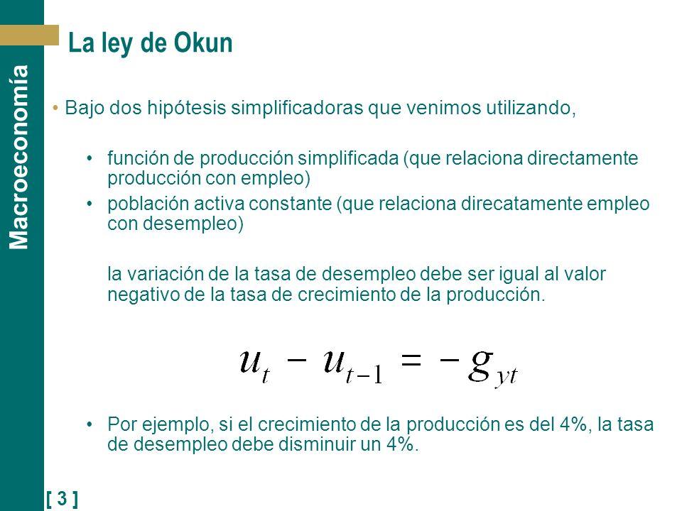 La ley de Okun Bajo dos hipótesis simplificadoras que venimos utilizando,