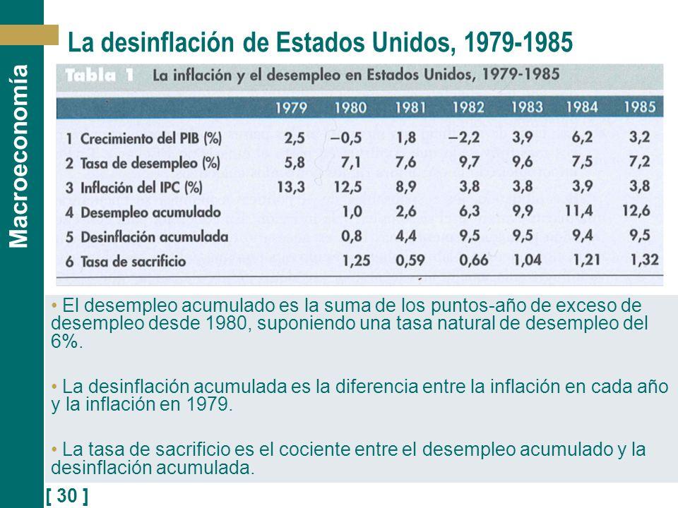 La desinflación de Estados Unidos, 1979-1985