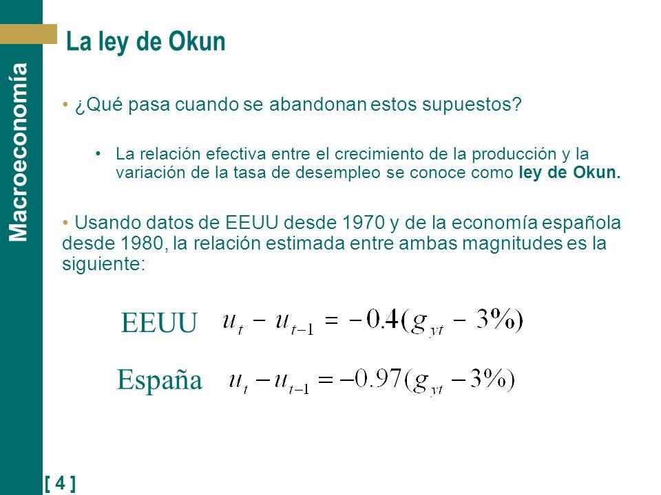 EEUU España La ley de Okun