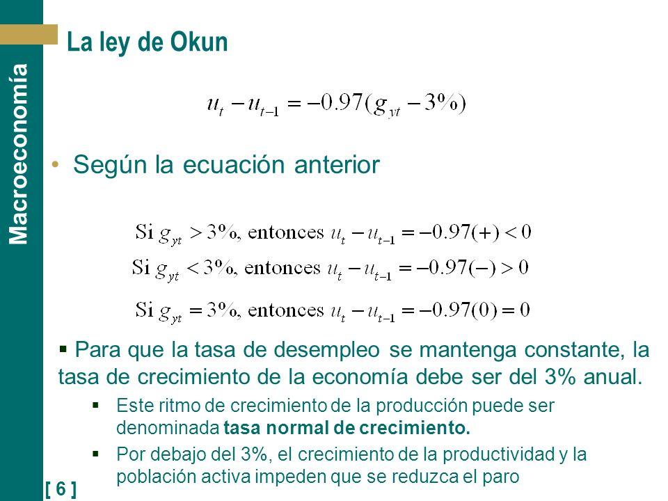 La ley de Okun Según la ecuación anterior