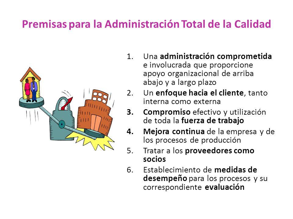 Premisas para la Administración Total de la Calidad