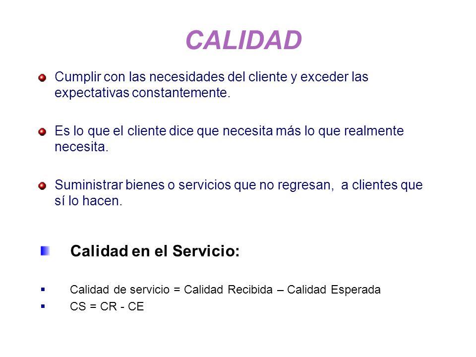 CALIDAD Calidad en el Servicio: