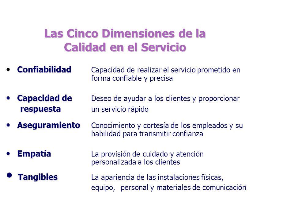 Las Cinco Dimensiones de la Calidad en el Servicio