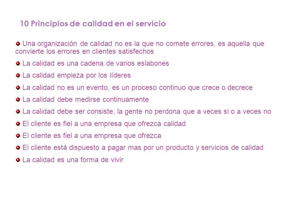 10 Principios de calidad en el servicio