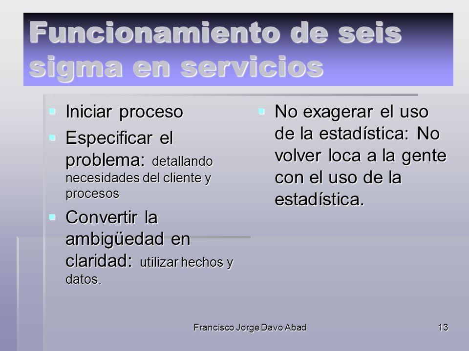 Funcionamiento de seis sigma en servicios