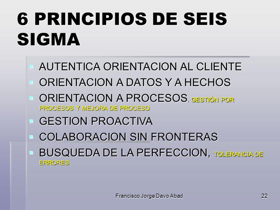 6 PRINCIPIOS DE SEIS SIGMA