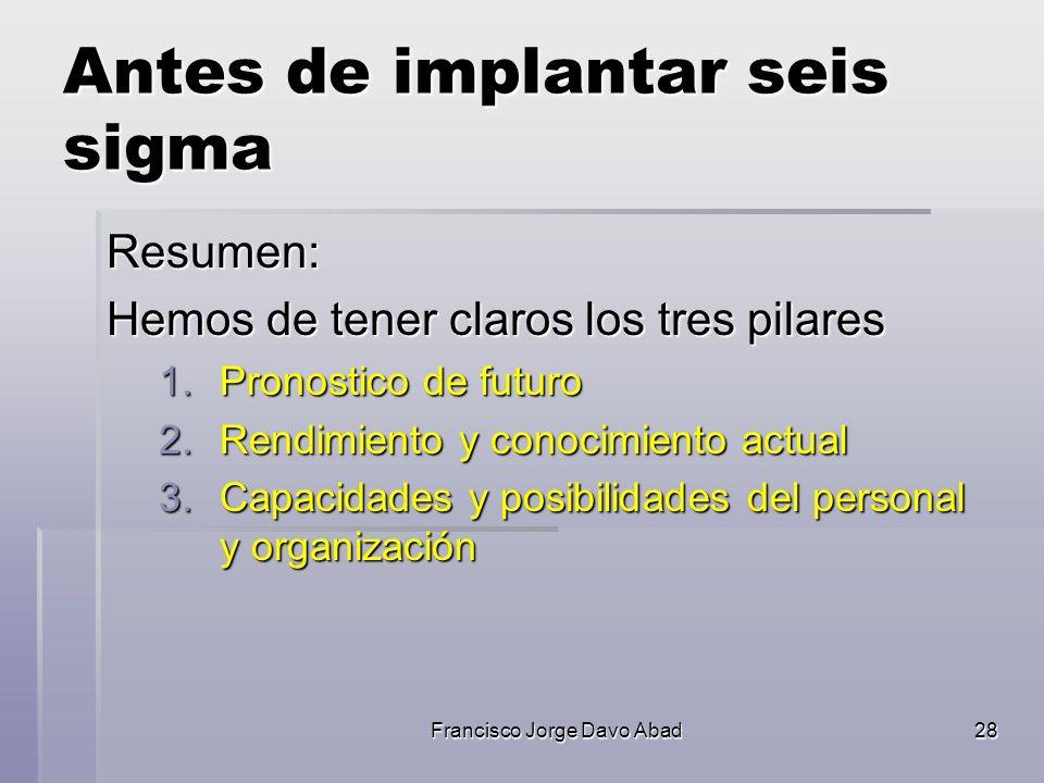 Antes de implantar seis sigma
