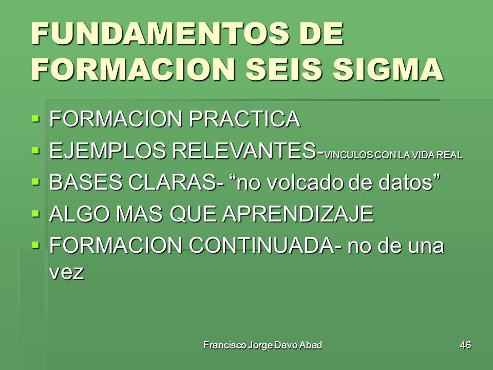 FUNDAMENTOS DE FORMACION SEIS SIGMA