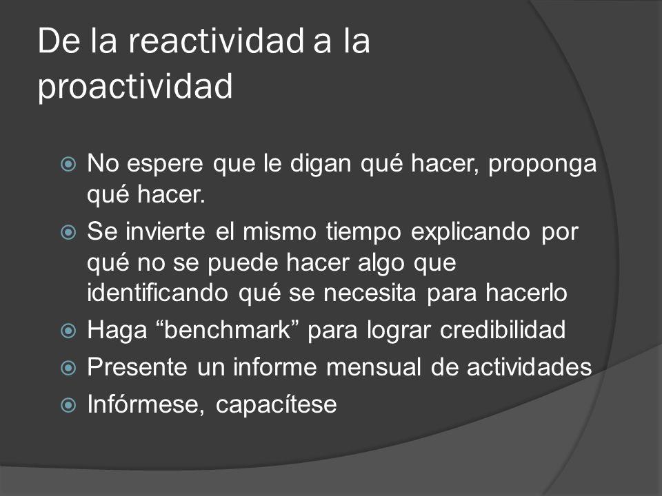 De la reactividad a la proactividad