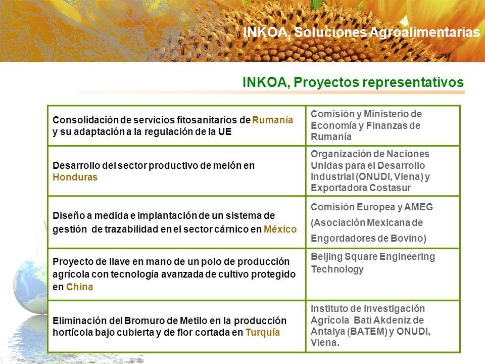 INKOA, Soluciones Agroalimentarias