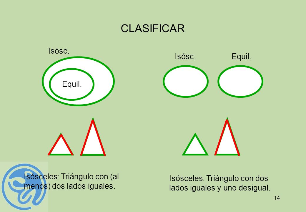 CLASIFICAR Equil. Isósc. Equil. Isósc.