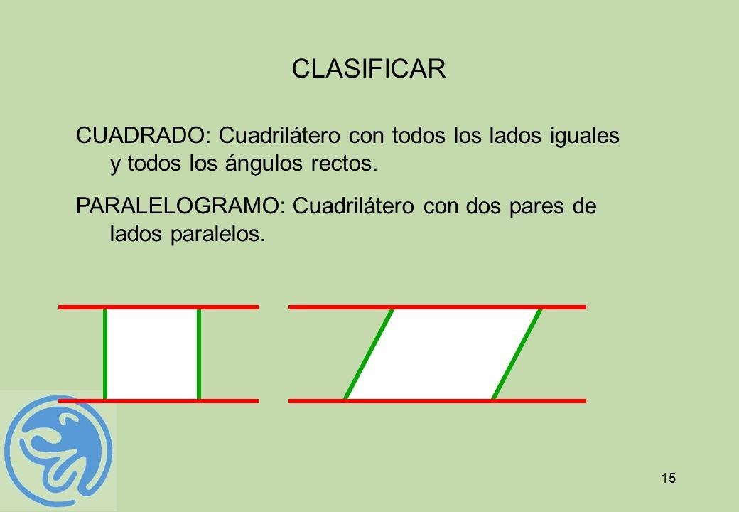 CLASIFICAR CUADRADO: Cuadrilátero con todos los lados iguales y todos los ángulos rectos.