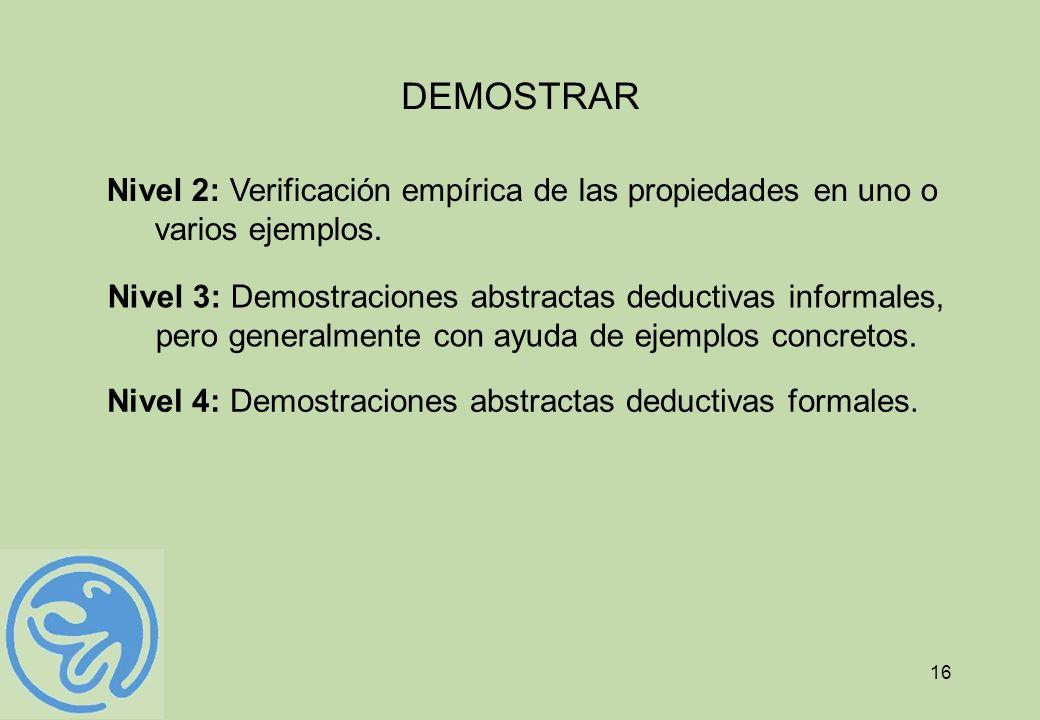 DEMOSTRAR Nivel 2: Verificación empírica de las propiedades en uno o varios ejemplos.