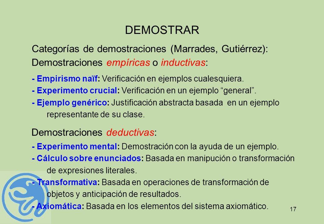 DEMOSTRAR Categorías de demostraciones (Marrades, Gutiérrez):