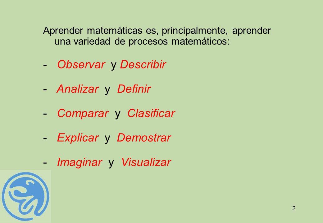 Observar y Describir Analizar y Definir Comparar y Clasificar