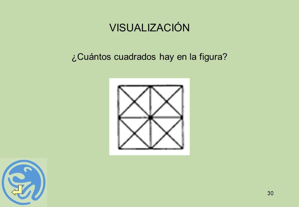 VISUALIZACIÓN ¿Cuántos cuadrados hay en la figura