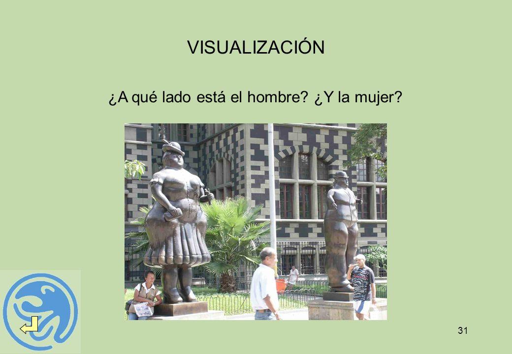 VISUALIZACIÓN ¿A qué lado está el hombre ¿Y la mujer
