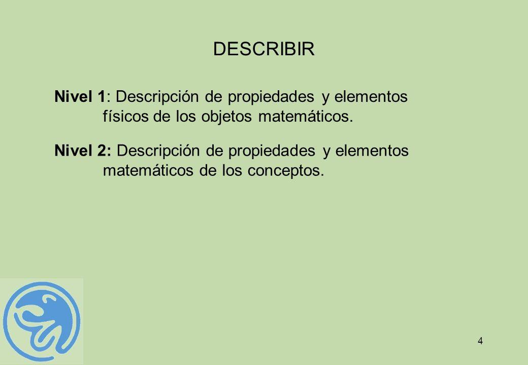 DESCRIBIR Nivel 1: Descripción de propiedades y elementos físicos de los objetos matemáticos.