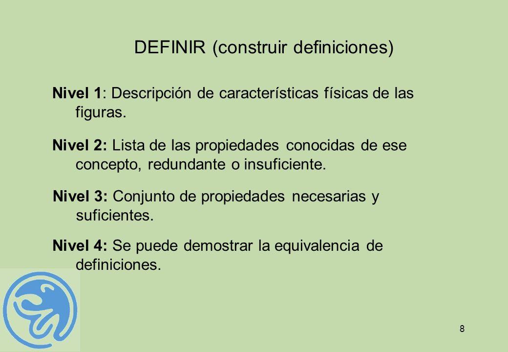 DEFINIR (construir definiciones)