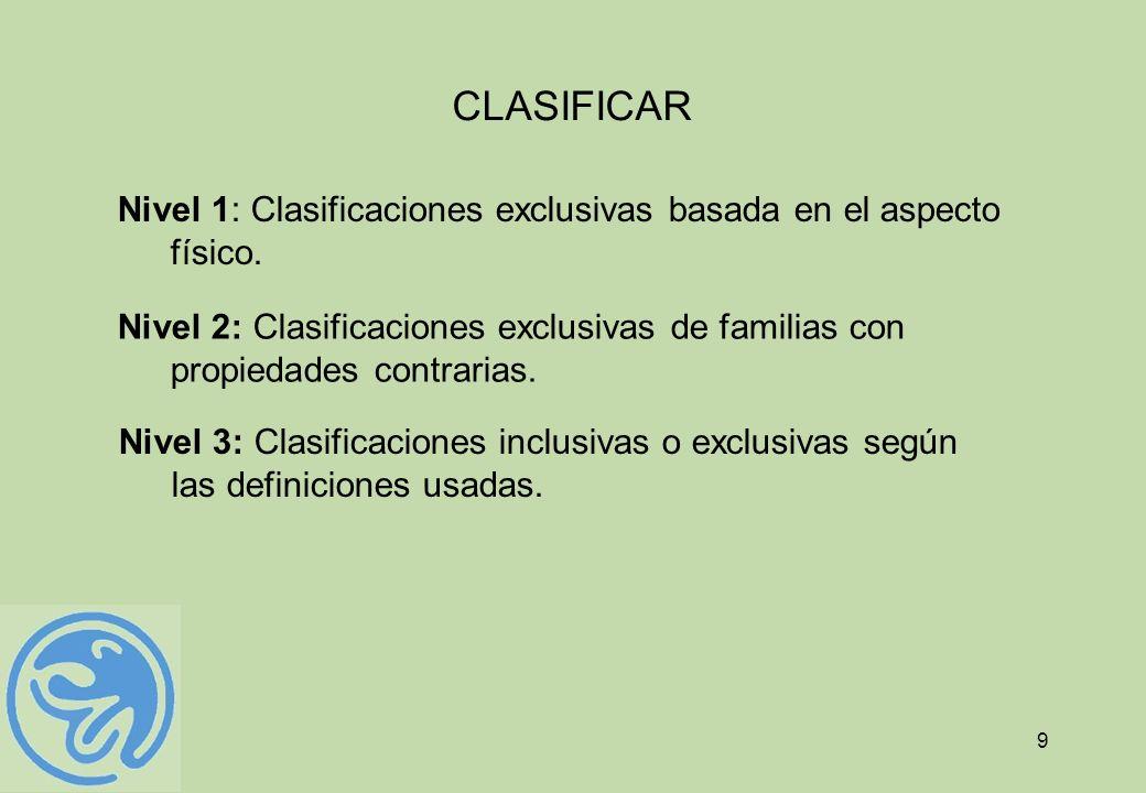 CLASIFICAR Nivel 1: Clasificaciones exclusivas basada en el aspecto físico.