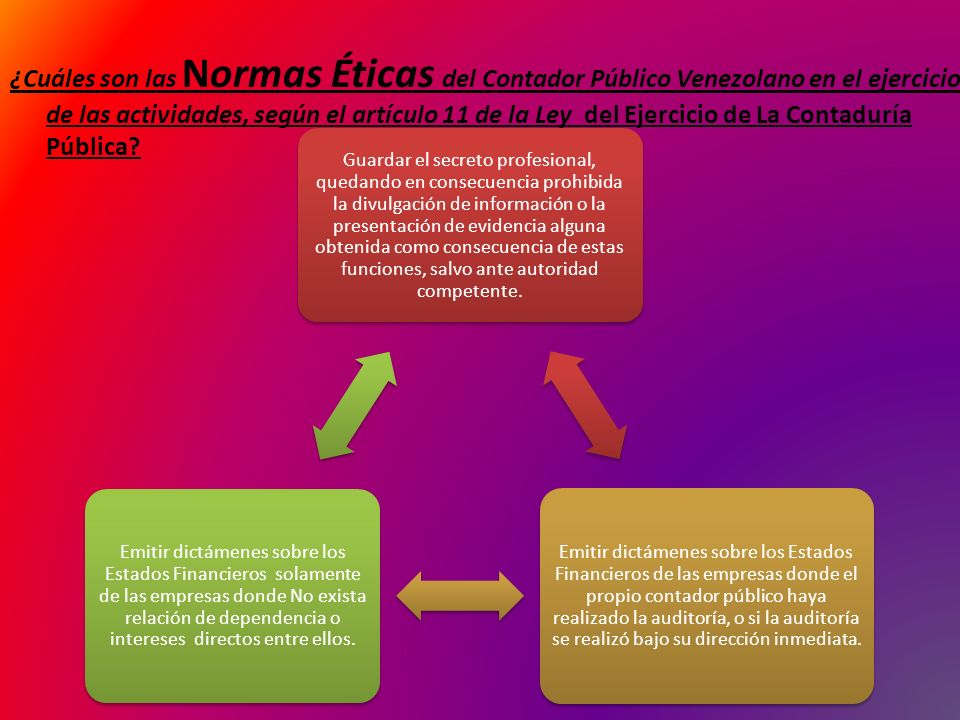 ¿Cuáles son las Normas Éticas del Contador Público Venezolano en el ejercicio de las actividades, según el artículo 11 de la Ley del Ejercicio de La Contaduría Pública