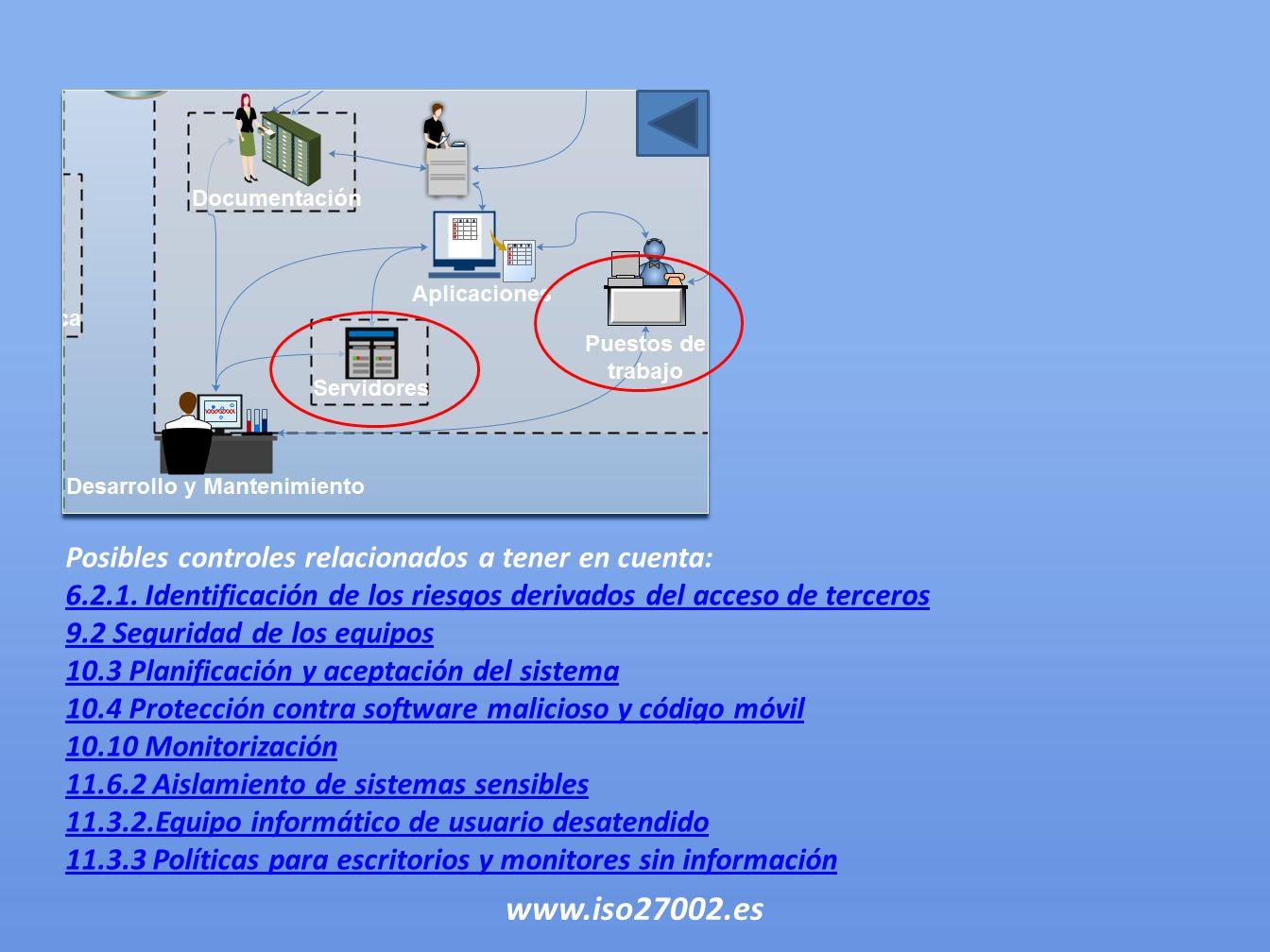 www.iso27002.es Posibles controles relacionados a tener en cuenta: