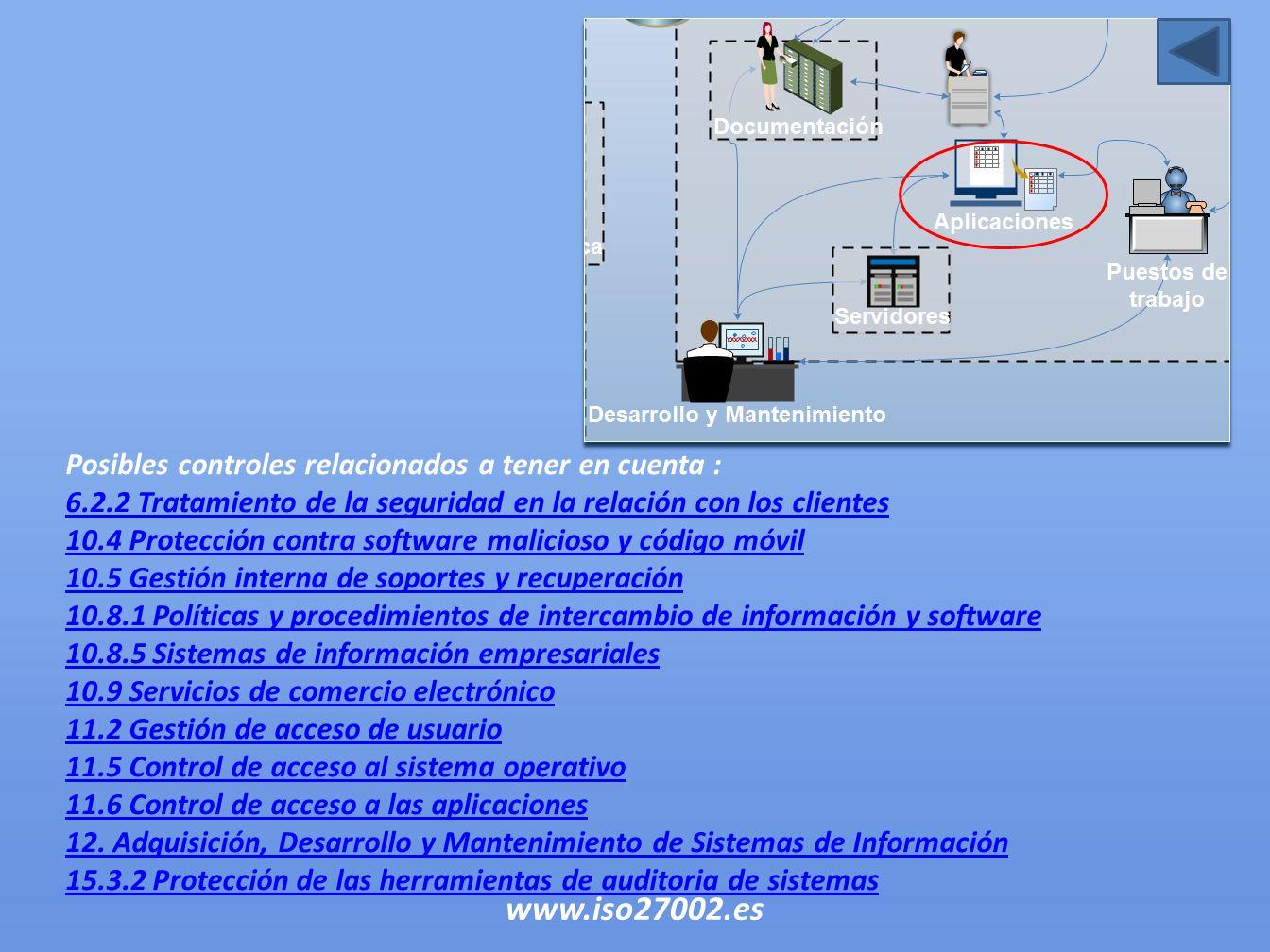 www.iso27002.es Posibles controles relacionados a tener en cuenta :
