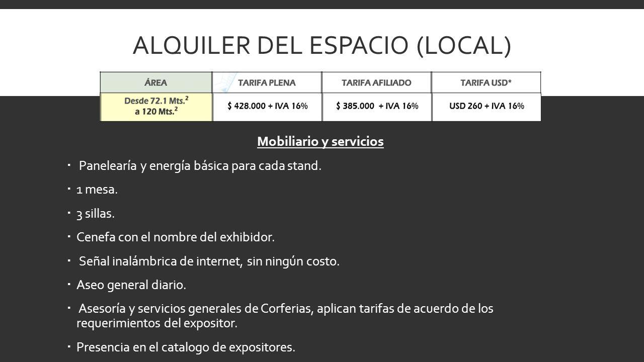 Alquiler del espacio (local)