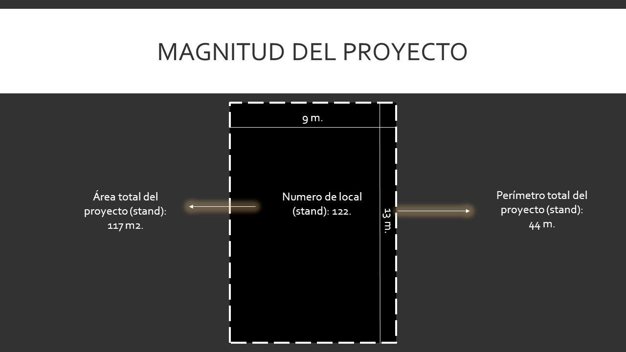Magnitud del proyecto 9 m. Área total del proyecto (stand): 117 m2.