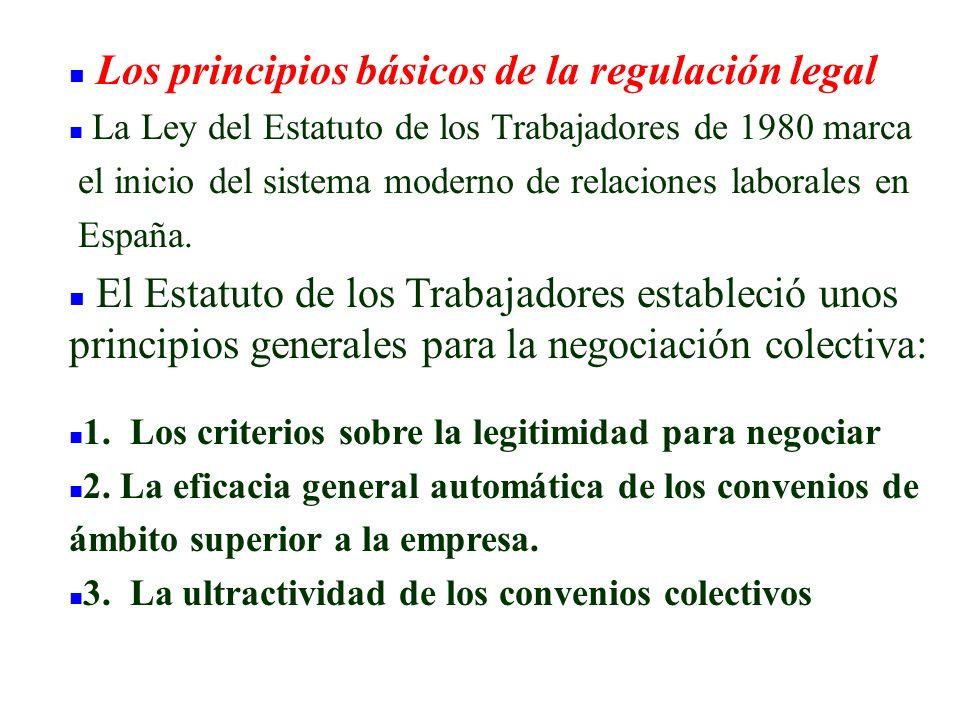 Los principios básicos de la regulación legal