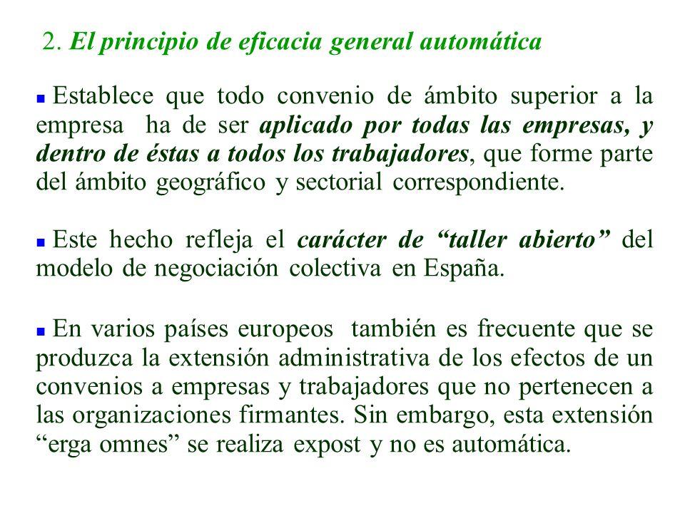 2. El principio de eficacia general automática