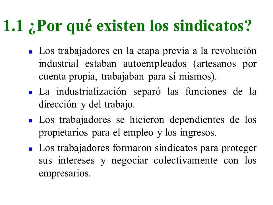 1.1 ¿Por qué existen los sindicatos