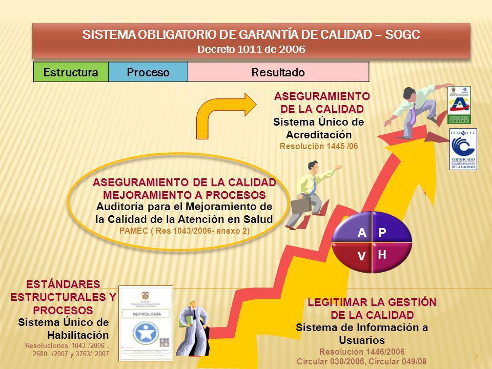 SISTEMA OBLIGATORIO DE GARANTÍA DE CALIDAD – SOGC