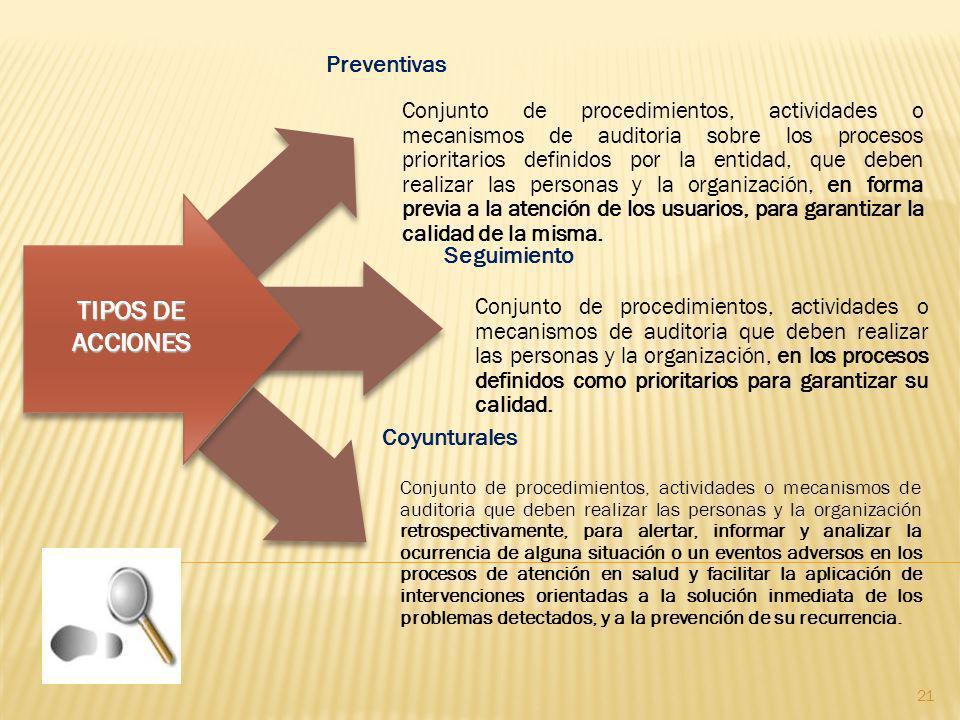 TIPOS DE ACCIONES Preventivas Seguimiento Coyunturales