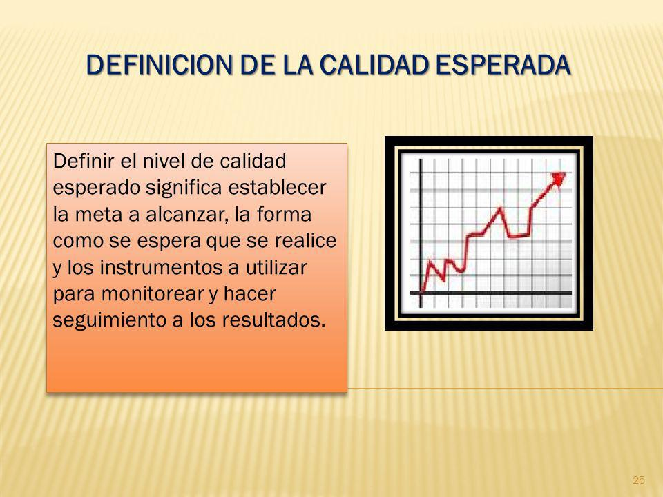 DEFINICION DE LA CALIDAD ESPERADA