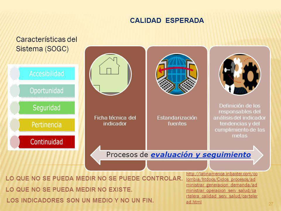 Características del Sistema (SOGC)