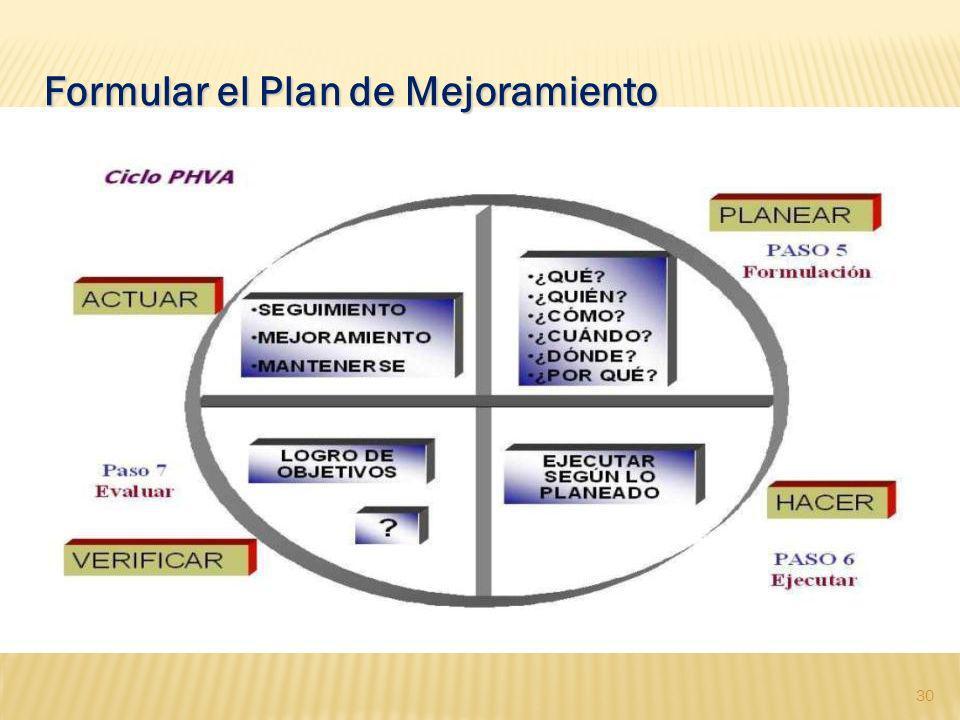 Formular el Plan de Mejoramiento