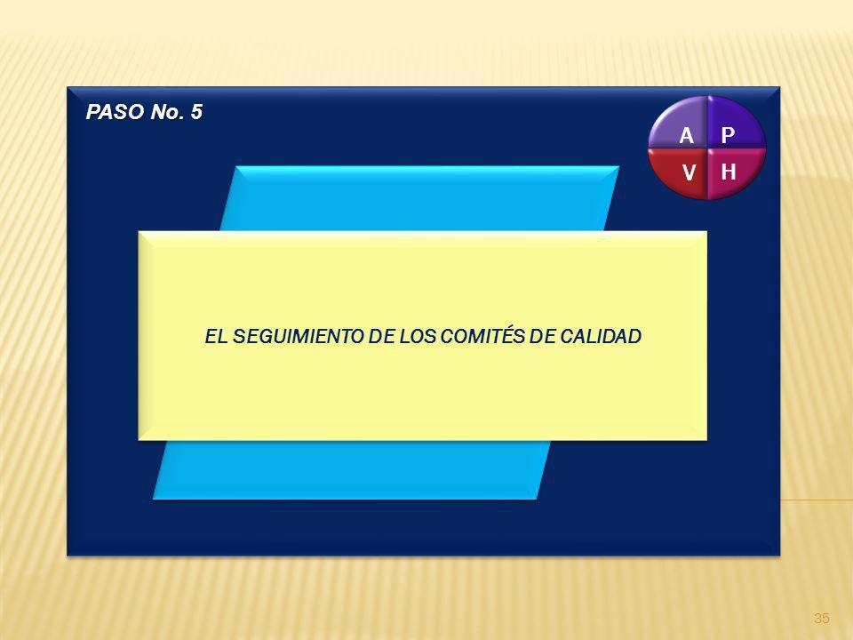 EL SEGUIMIENTO DE LOS COMITÉS DE CALIDAD