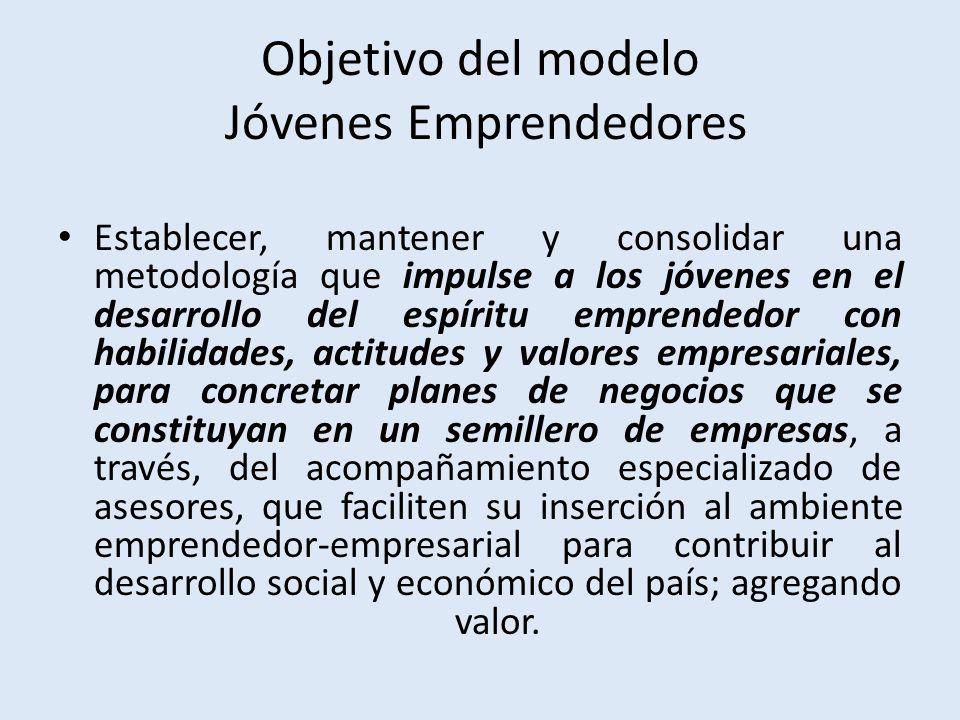 Objetivo del modelo Jóvenes Emprendedores