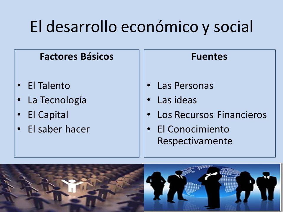 El desarrollo económico y social