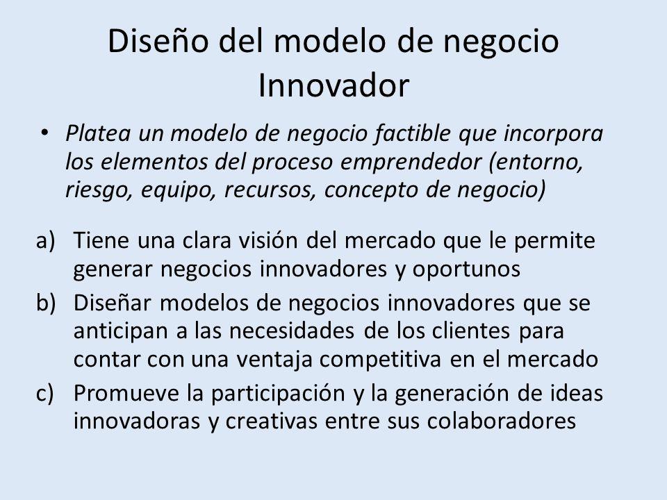 Diseño del modelo de negocio Innovador
