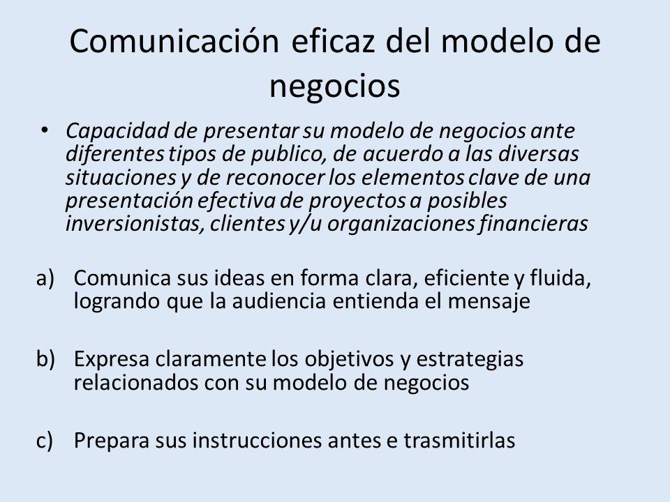 Comunicación eficaz del modelo de negocios