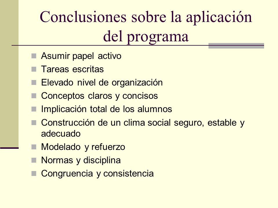 Conclusiones sobre la aplicación del programa