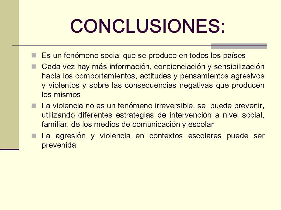 CONCLUSIONES: Es un fenómeno social que se produce en todos los países