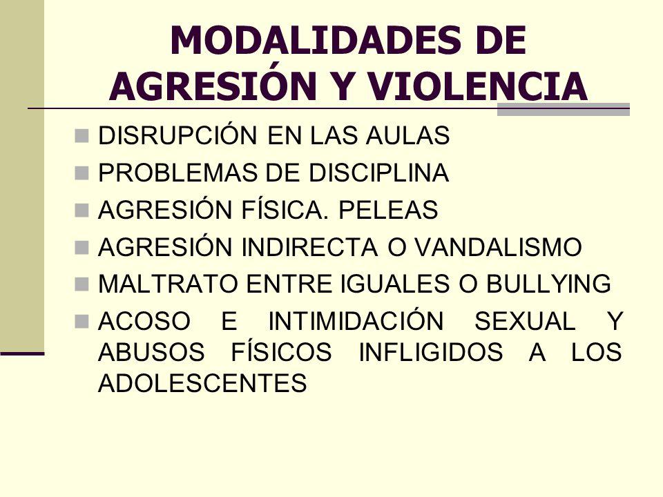 MODALIDADES DE AGRESIÓN Y VIOLENCIA